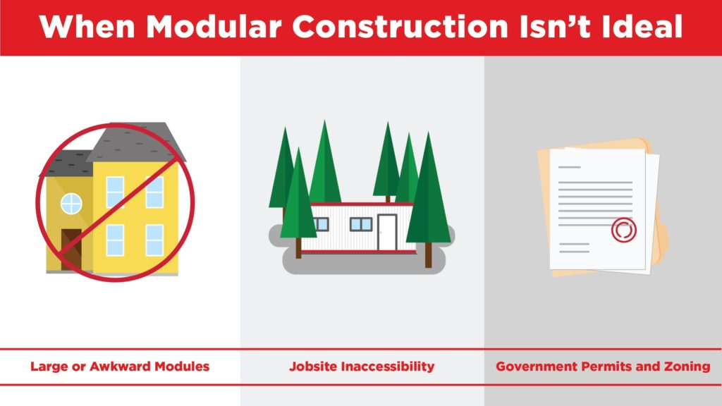 modular construction isn't always ideal